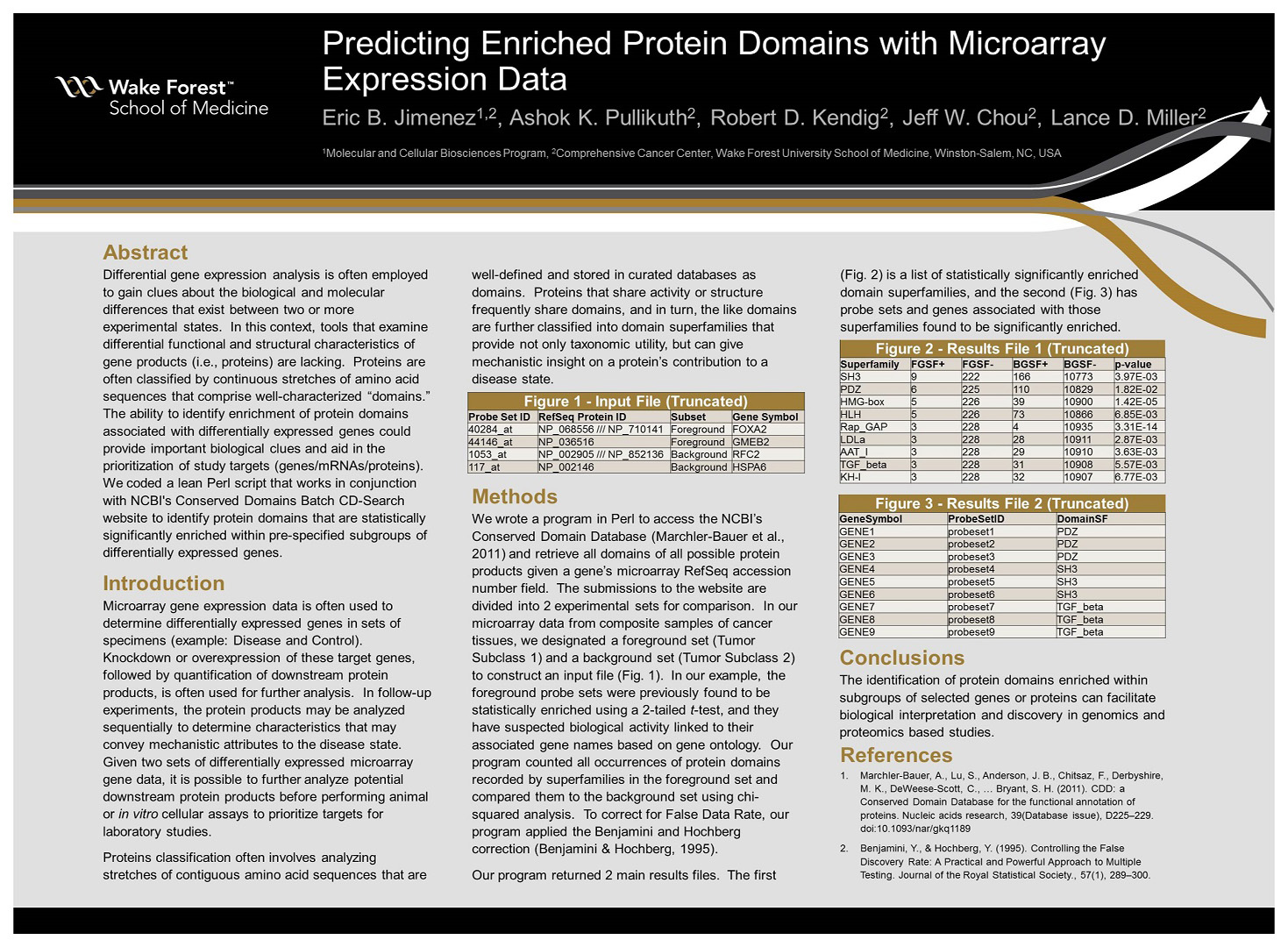 Predictor of Enriched Protein Domains